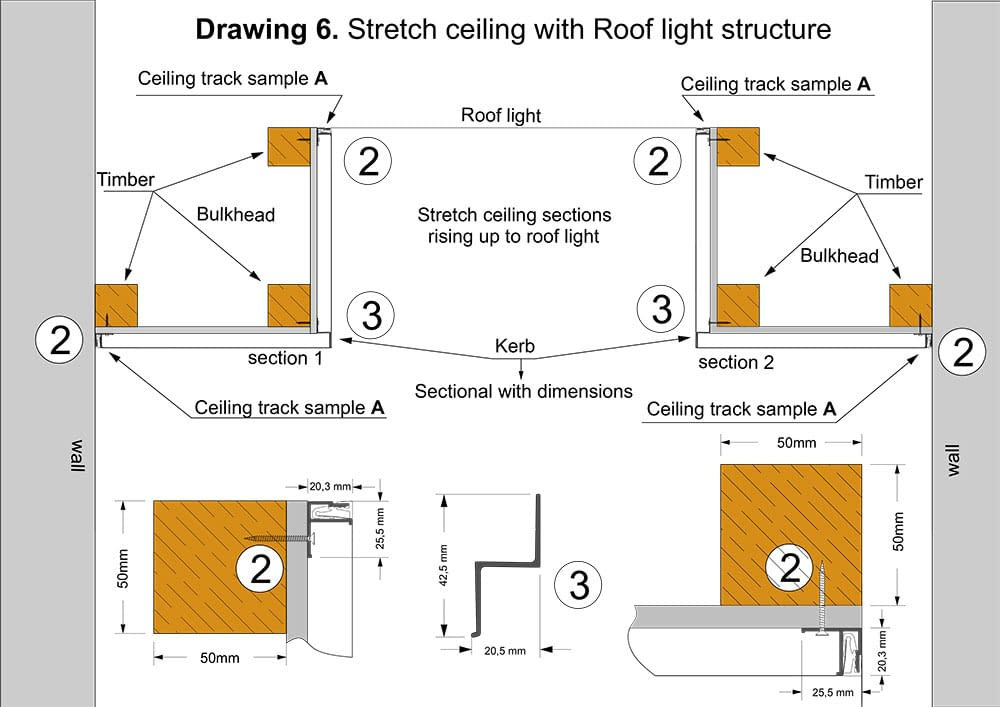 6 stretch ceiling with roof light- structure
