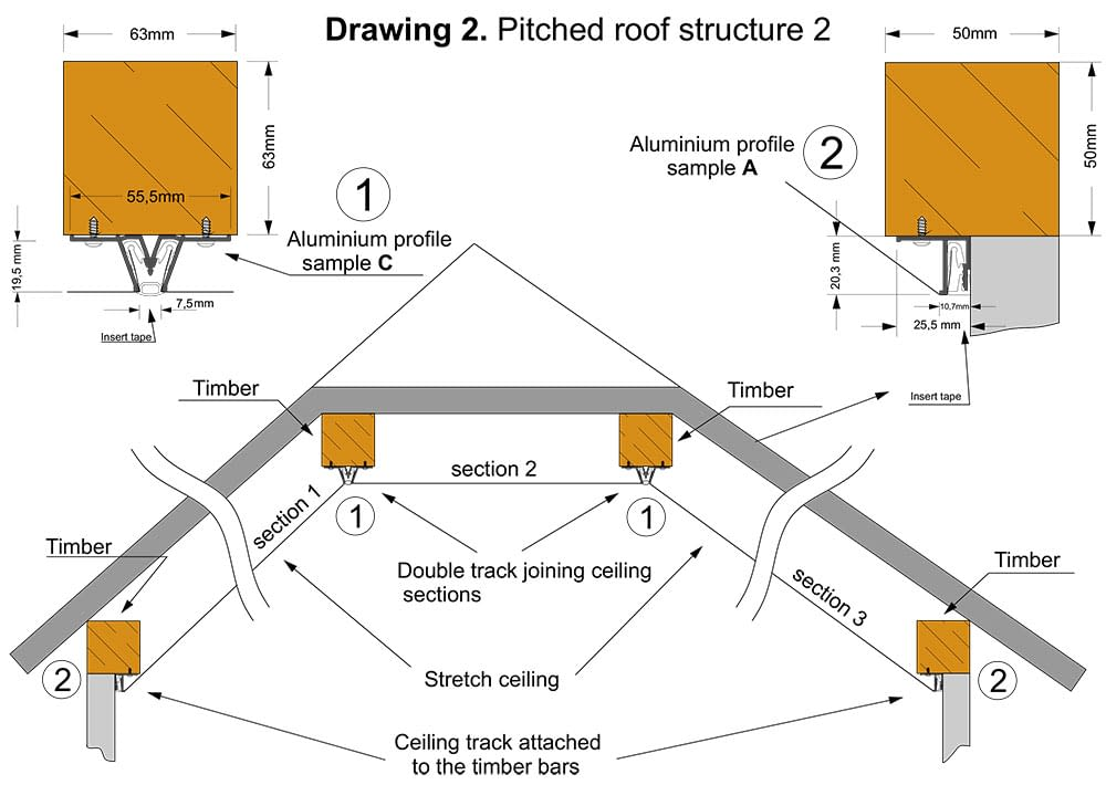 pitched roof structure Ceiling