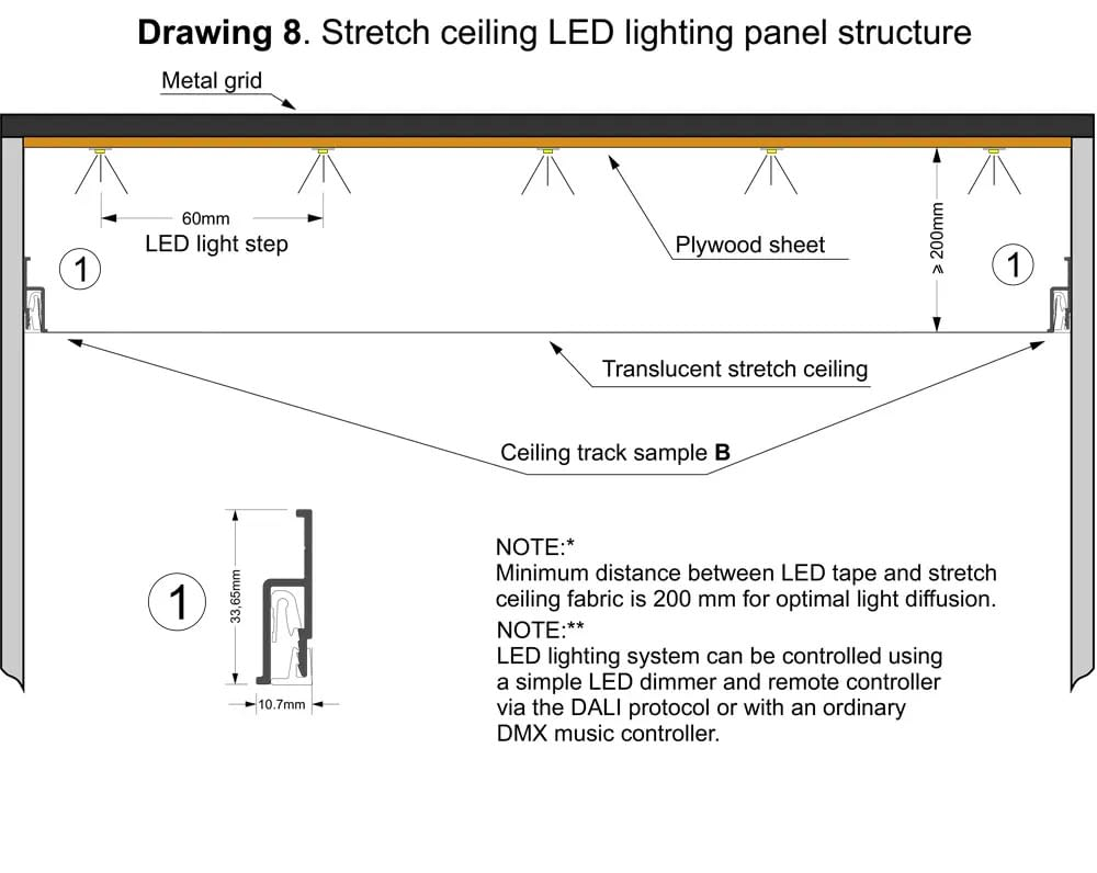 stretch ceiling with lighting structure
