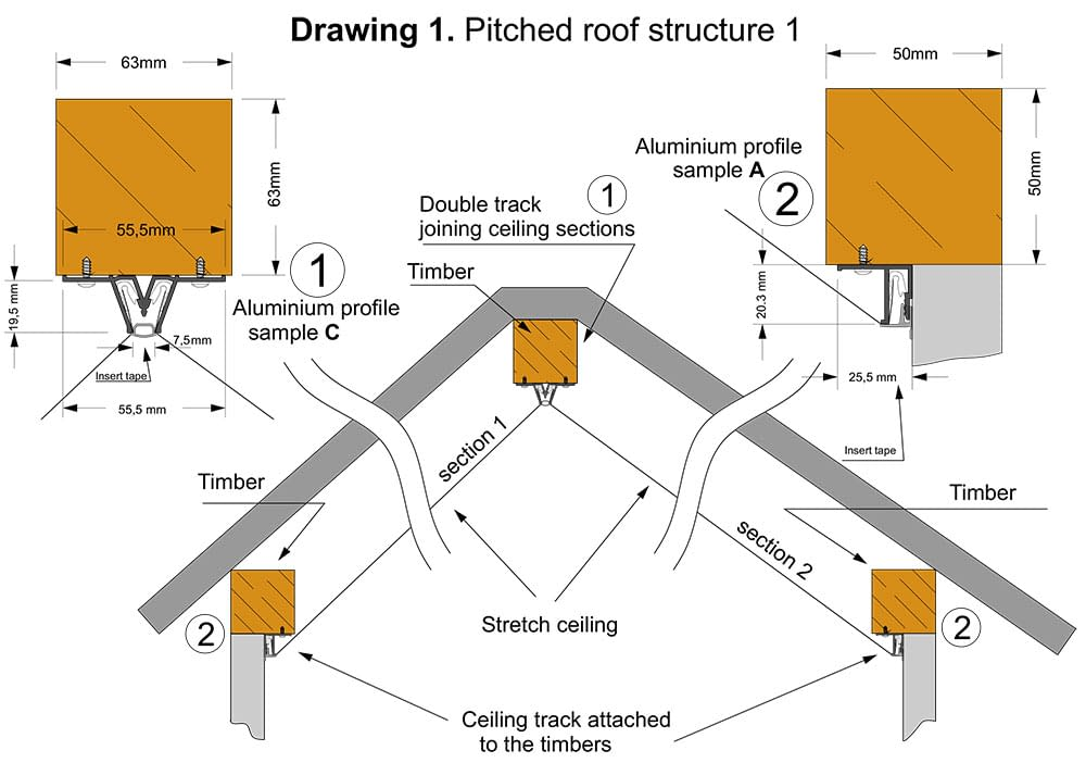 Stretch ceiling pitched roof structure