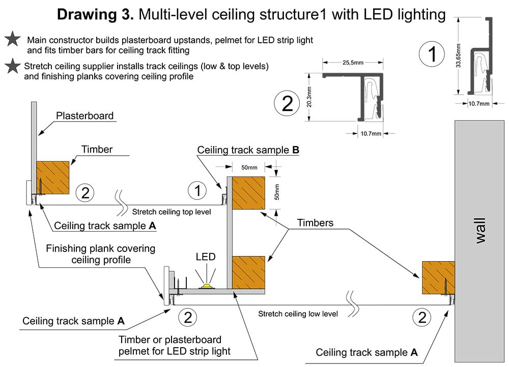 multi-level ceiling structure led