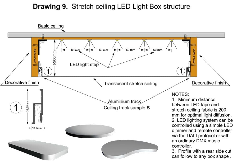 Stretch ceiling led light box structure